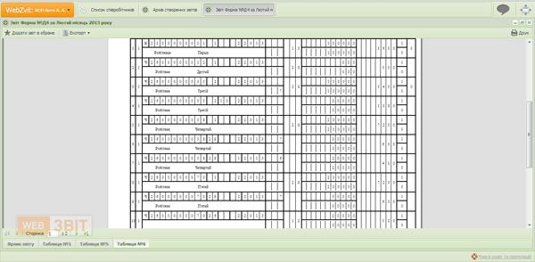 Пример заполнения, формирования и представления нового отчета ЕСВ по форме № Д4 - таблица 6.